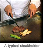Steakholder